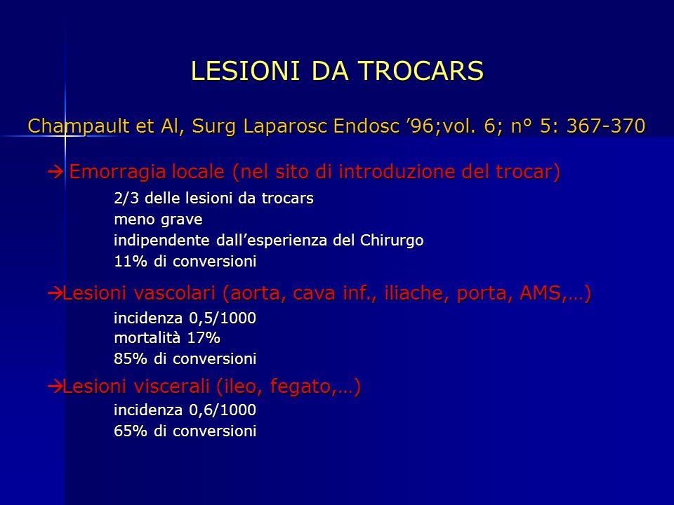 Champault et Al, Surg Laparosc Endosc '96;vol. 6; n° 5: 367-370