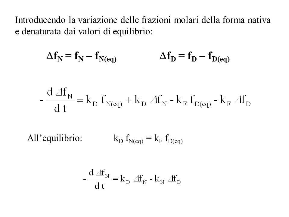 Introducendo la variazione delle frazioni molari della forma nativa e denaturata dai valori di equilibrio: