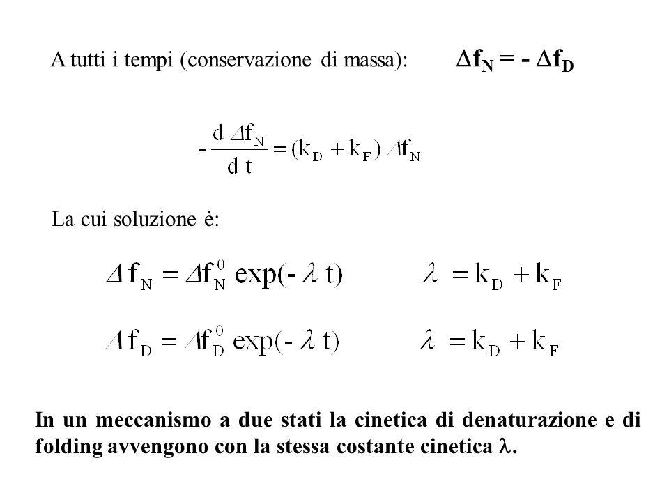 A tutti i tempi (conservazione di massa): fN = - fD