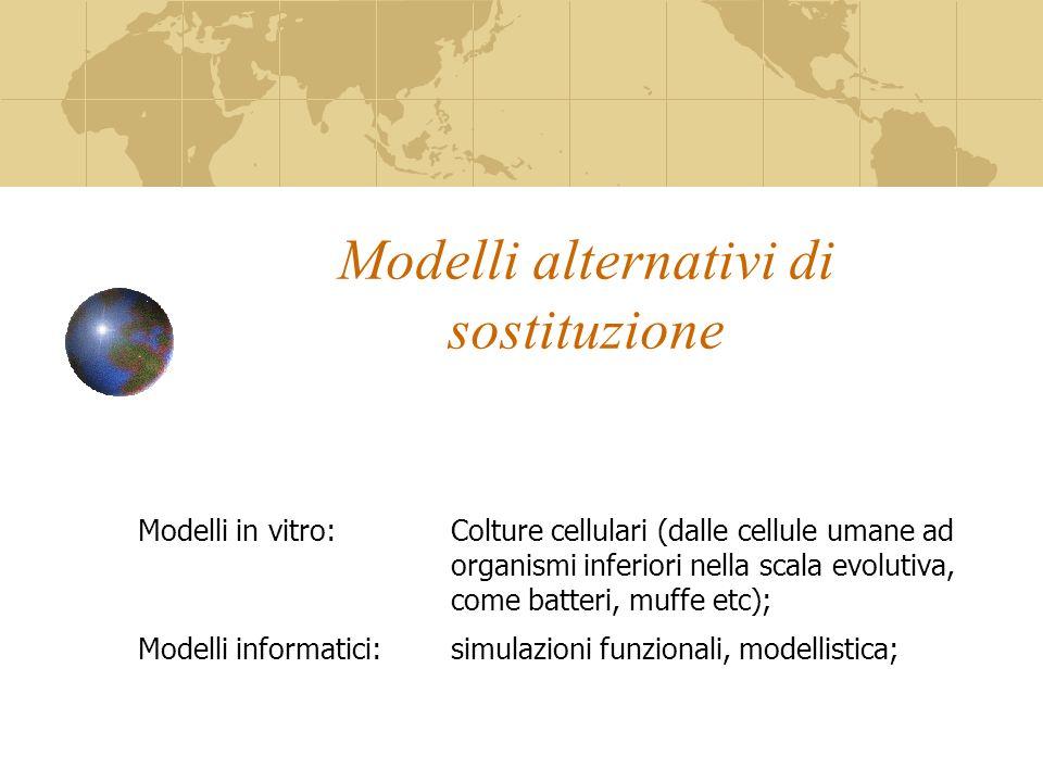 Modelli alternativi di sostituzione