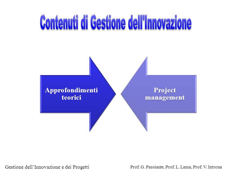 Contenuti di Gestione dell Innovazione