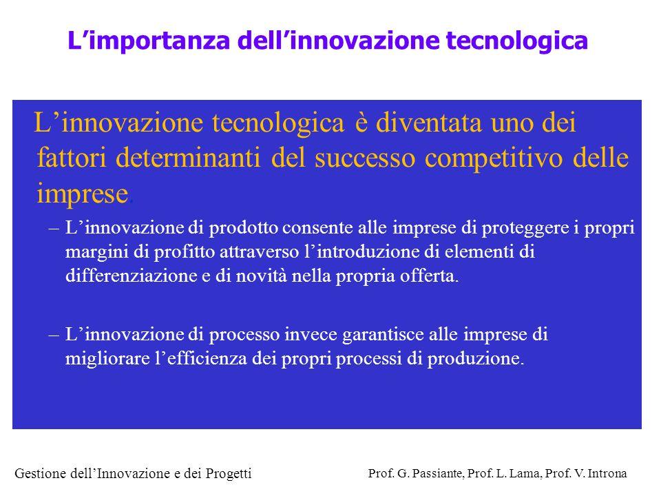L'importanza dell'innovazione tecnologica