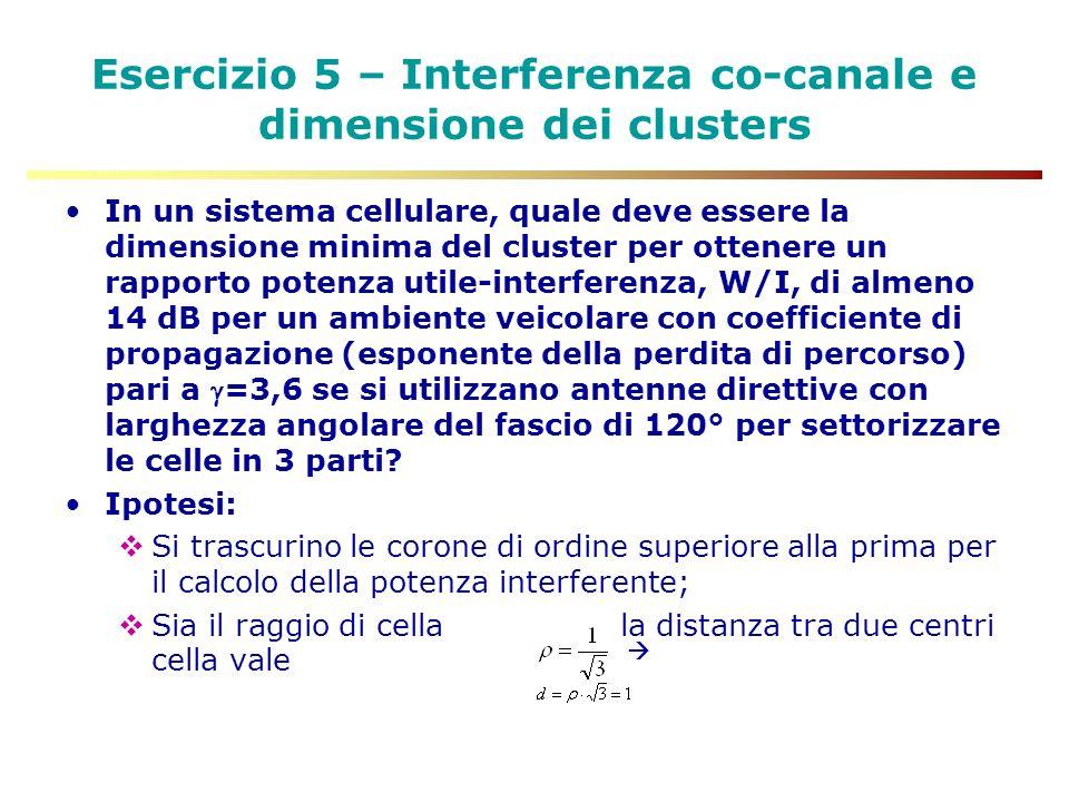 Esercizio 5 – Interferenza co-canale e dimensione dei clusters