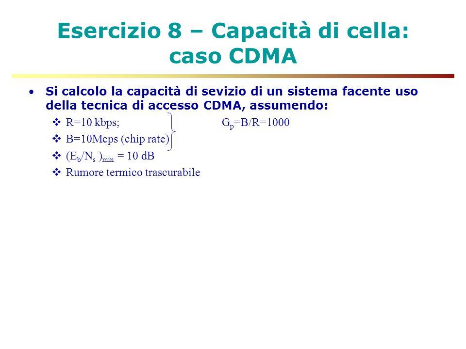 Esercizio 8 – Capacità di cella: caso CDMA