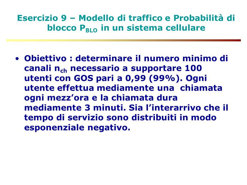 Esercizio 9 – Modello di traffico e Probabilità di blocco PBLO in un sistema cellulare