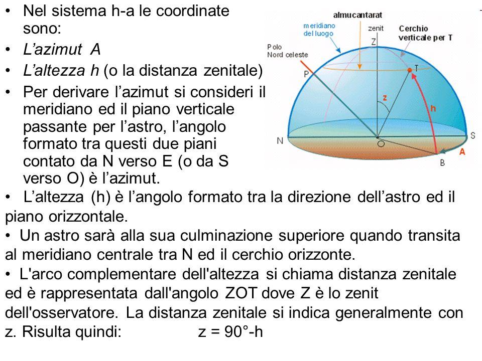 Nel sistema h-a le coordinate sono: