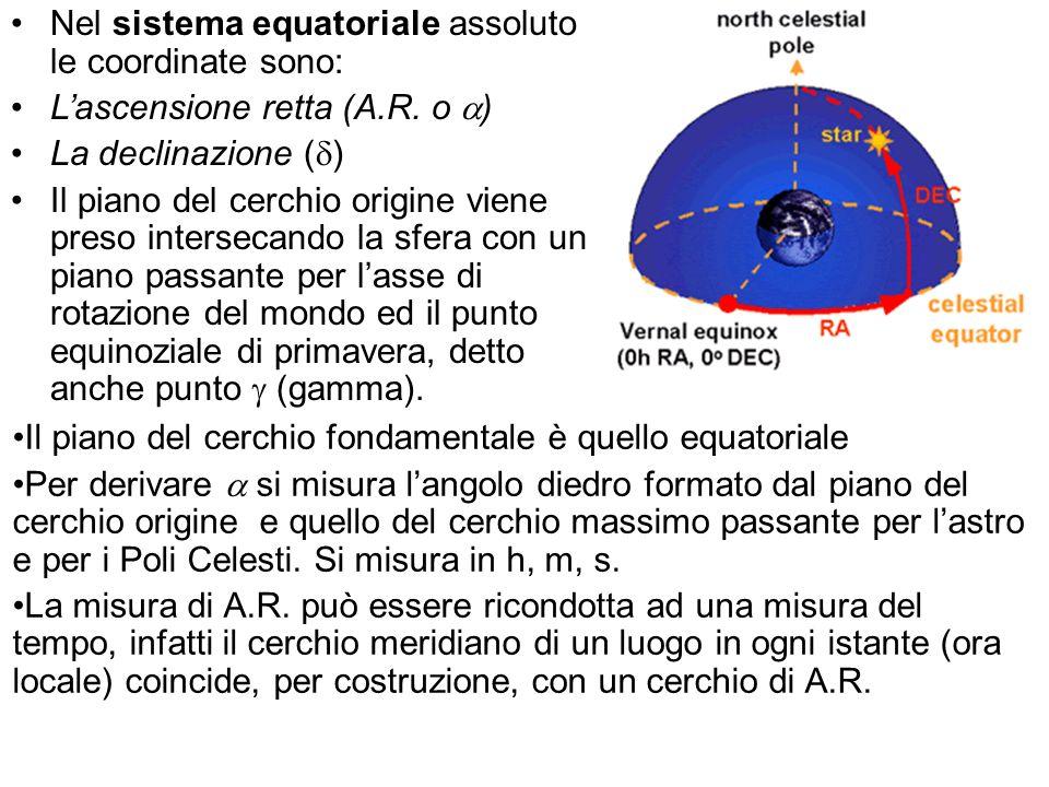 Nel sistema equatoriale assoluto le coordinate sono: