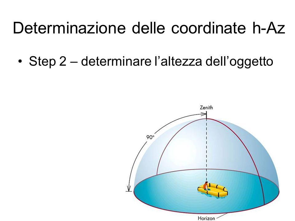 Determinazione delle coordinate h-Az