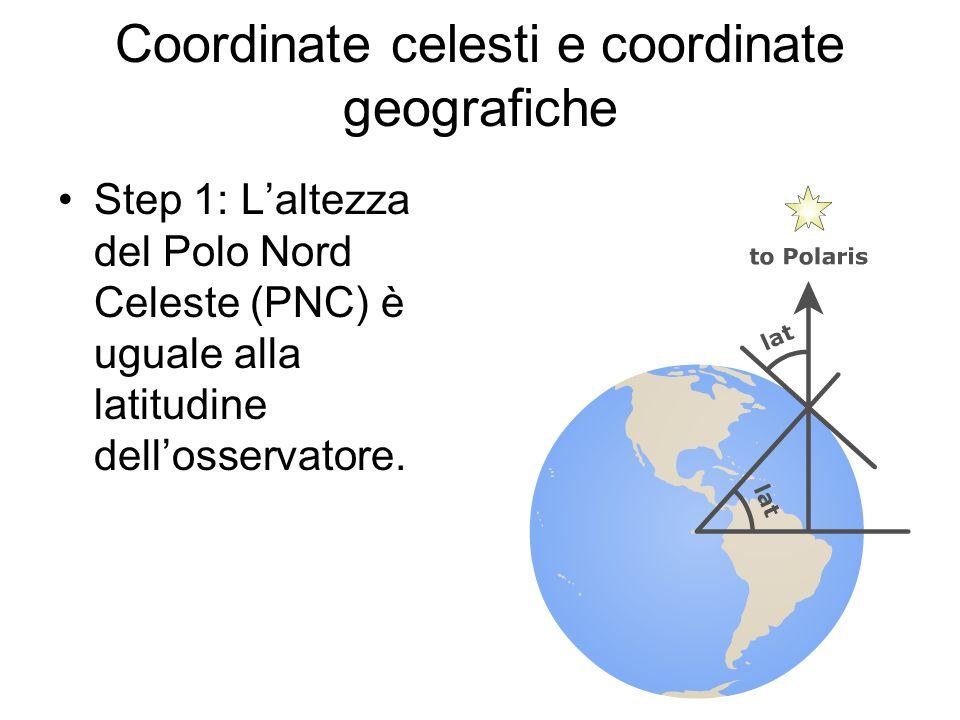 Coordinate celesti e coordinate geografiche