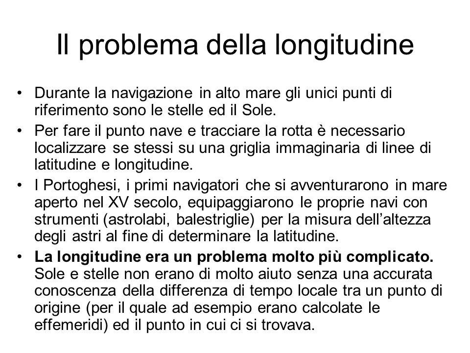 Il problema della longitudine