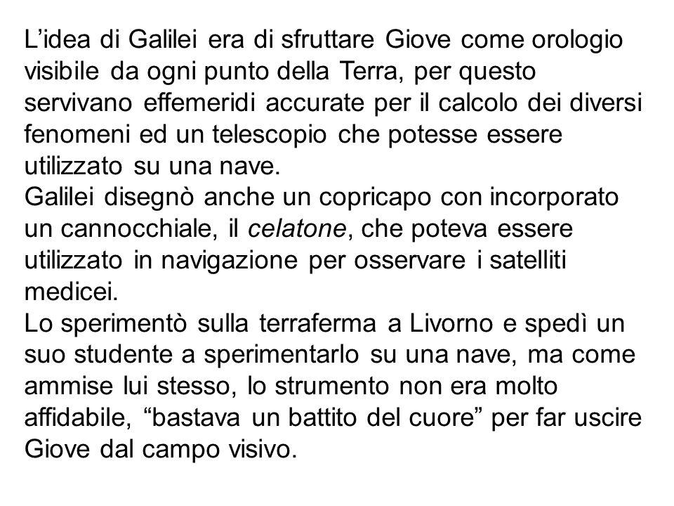 L'idea di Galilei era di sfruttare Giove come orologio visibile da ogni punto della Terra, per questo servivano effemeridi accurate per il calcolo dei diversi fenomeni ed un telescopio che potesse essere utilizzato su una nave.