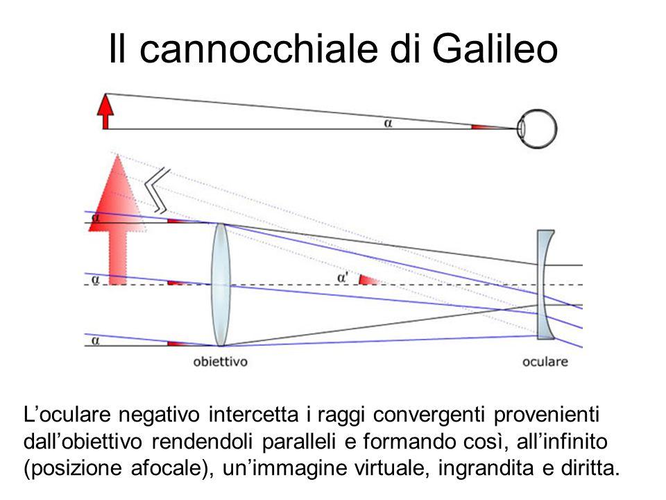 Il cannocchiale di Galileo