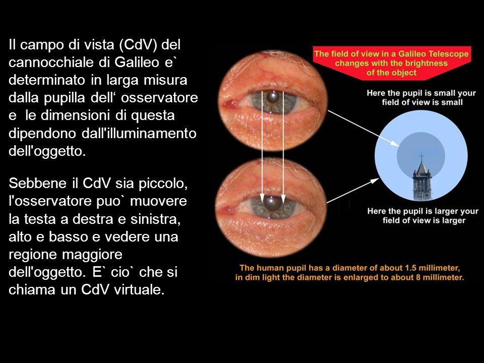 Il campo di vista (CdV) del cannocchiale di Galileo e` determinato in larga misura dalla pupilla dell' osservatore e le dimensioni di questa dipendono dall illuminamento dell oggetto.