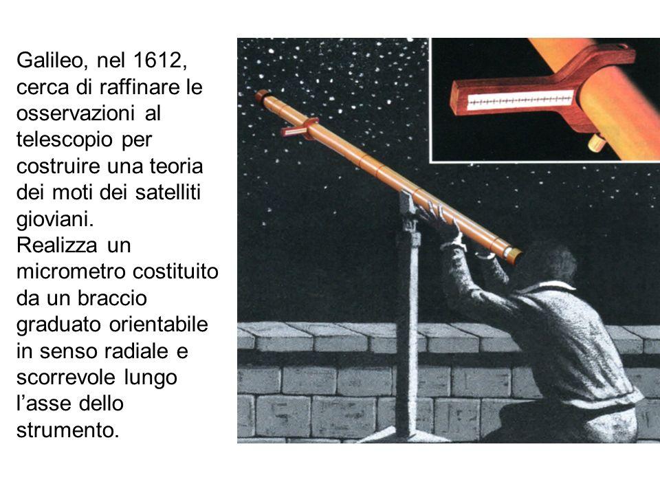 Galileo, nel 1612, cerca di raffinare le osservazioni al telescopio per costruire una teoria dei moti dei satelliti gioviani.