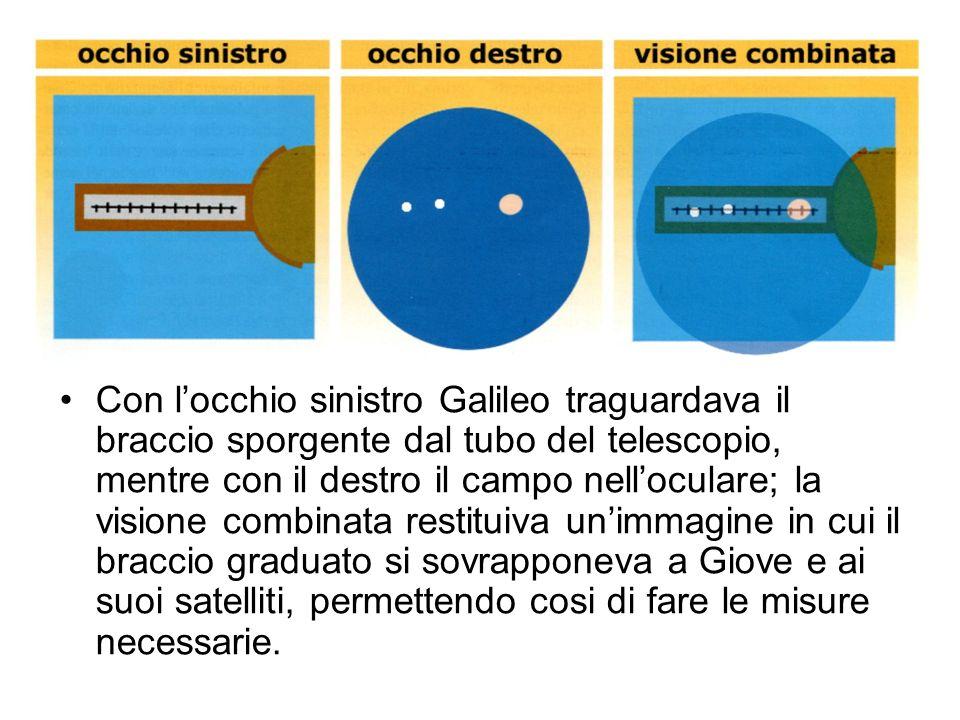 Con l'occhio sinistro Galileo traguardava il braccio sporgente dal tubo del telescopio, mentre con il destro il campo nell'oculare; la visione combinata restituiva un'immagine in cui il braccio graduato si sovrapponeva a Giove e ai suoi satelliti, permettendo cosi di fare le misure necessarie.
