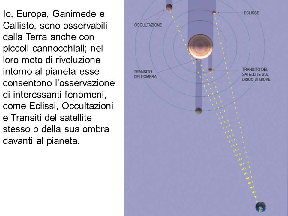 Io, Europa, Ganimede e Callisto, sono osservabili