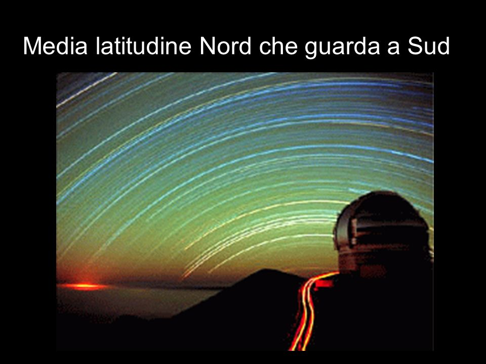 Media latitudine Nord che guarda a Sud