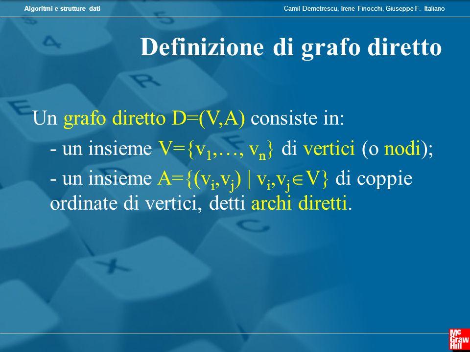 Definizione di grafo diretto