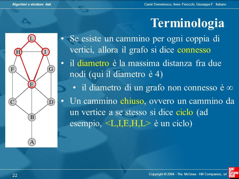 Terminologia Se esiste un cammino per ogni coppia di vertici, allora il grafo si dice connesso.