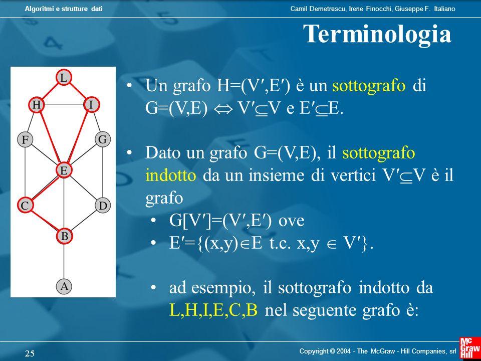Terminologia Un grafo H=(V′,E′) è un sottografo di G=(V,E)  V′V e E′E.