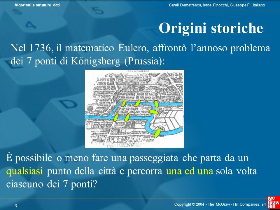 Origini storiche Nel 1736, il matematico Eulero, affrontò l'annoso problema dei 7 ponti di Königsberg (Prussia):