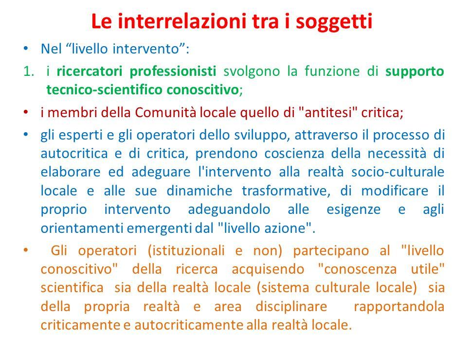 Le interrelazioni tra i soggetti