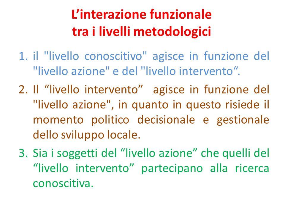 L'interazione funzionale tra i livelli metodologici