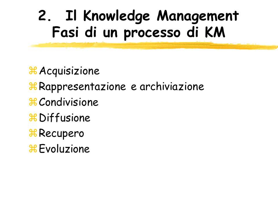 2. Il Knowledge Management Fasi di un processo di KM