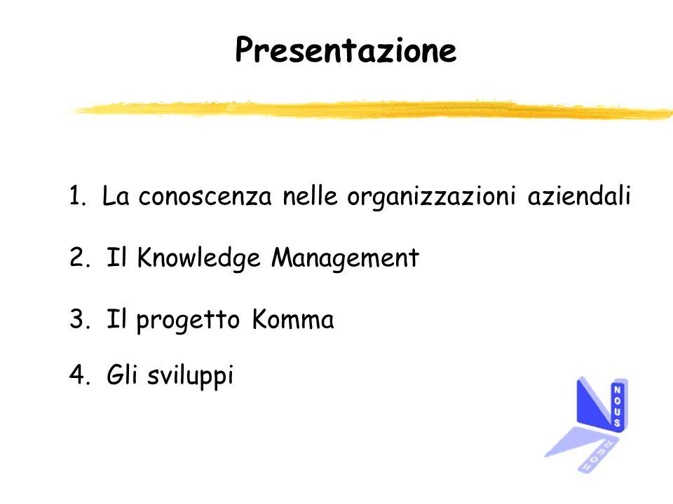 Presentazione 1. La conoscenza nelle organizzazioni aziendali