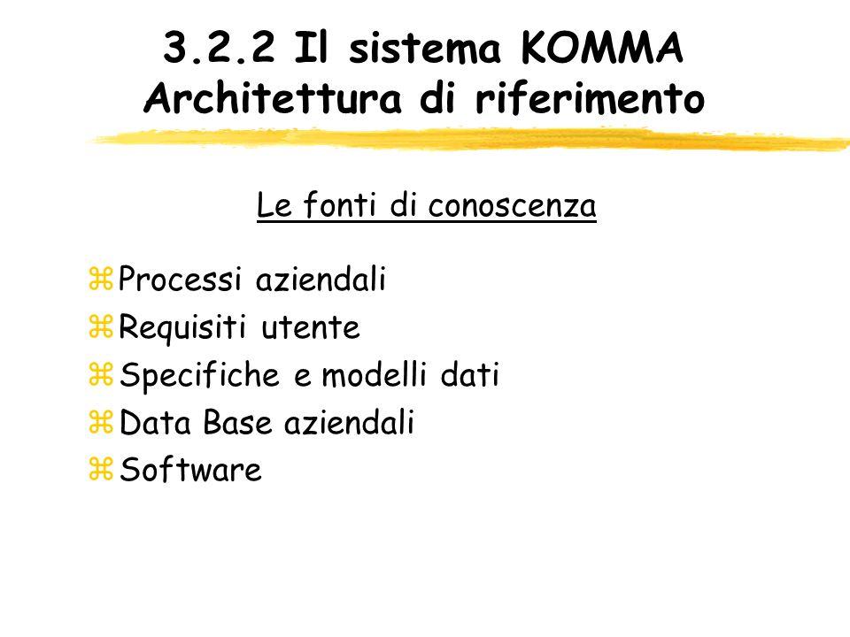 3.2.2 Il sistema KOMMA Architettura di riferimento
