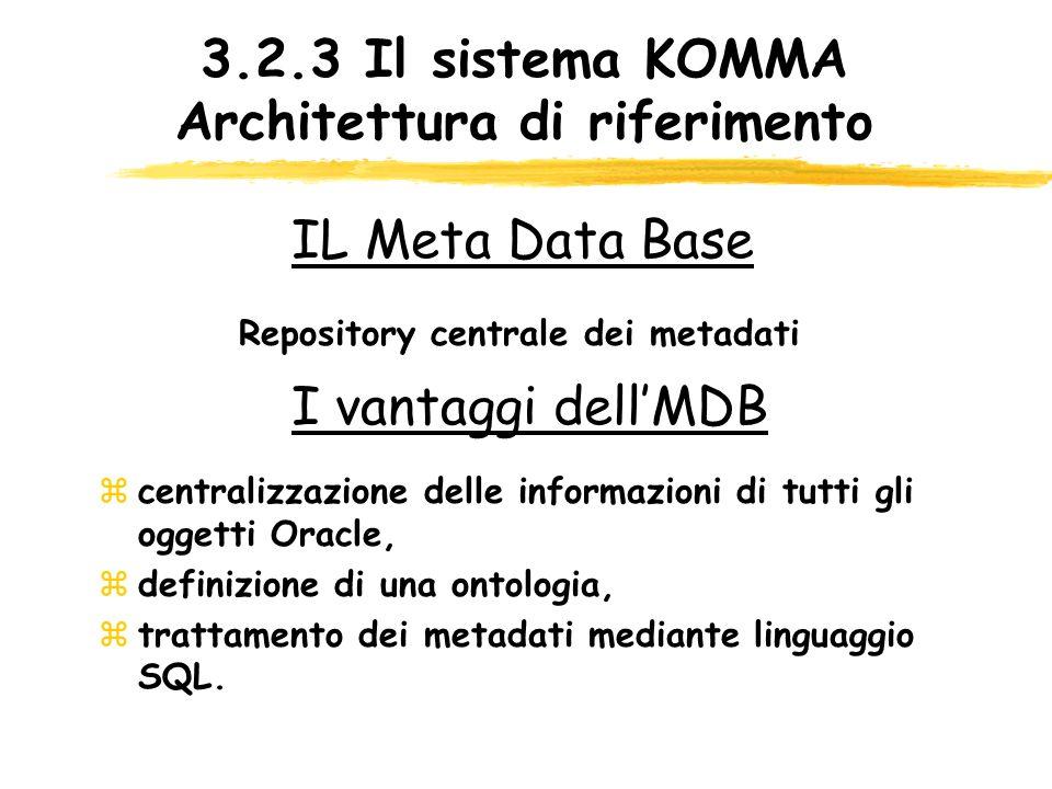 3.2.3 Il sistema KOMMA Architettura di riferimento