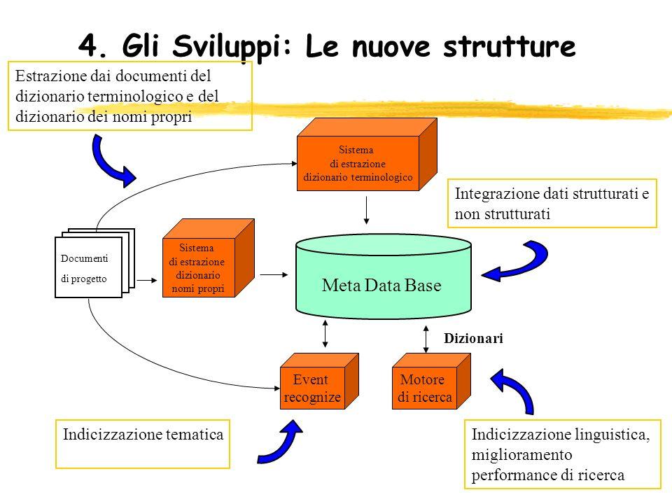 4. Gli Sviluppi: Le nuove strutture