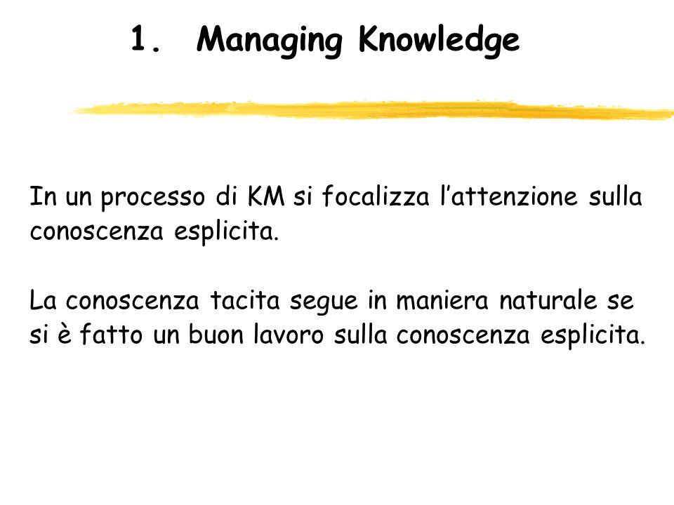1. Managing Knowledge In un processo di KM si focalizza l'attenzione sulla. conoscenza esplicita. La conoscenza tacita segue in maniera naturale se.