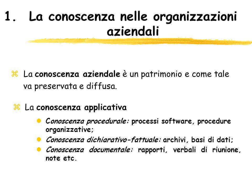 1. La conoscenza nelle organizzazioni aziendali