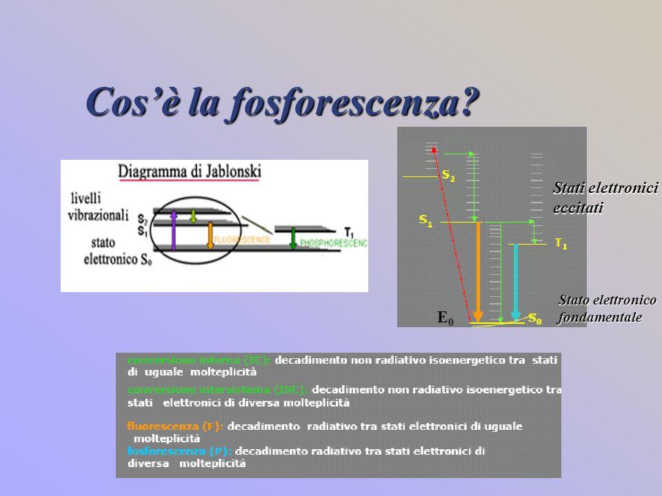 Cos'è la fosforescenza