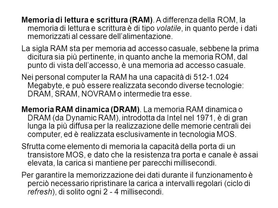 Memoria di lettura e scrittura (RAM)