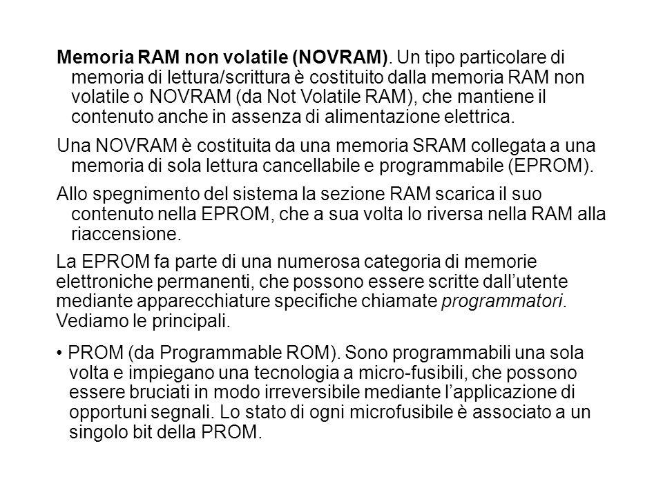 Memoria RAM non volatile (NOVRAM)
