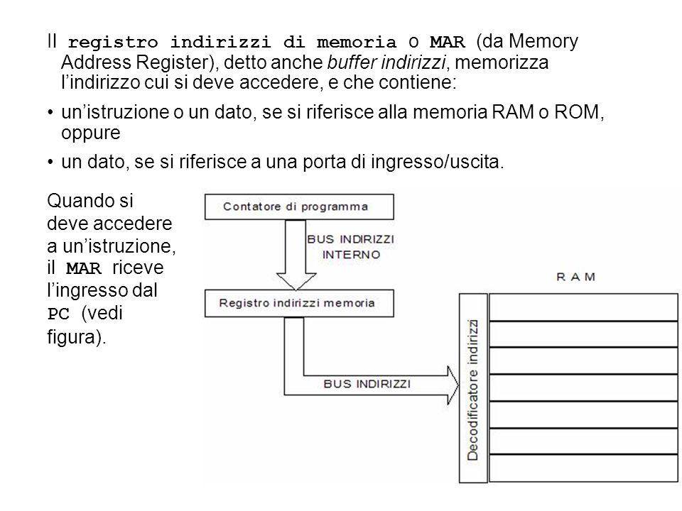Il registro indirizzi di memoria o MAR (da Memory Address Register), detto anche buffer indirizzi, memorizza l'indirizzo cui si deve accedere, e che contiene: