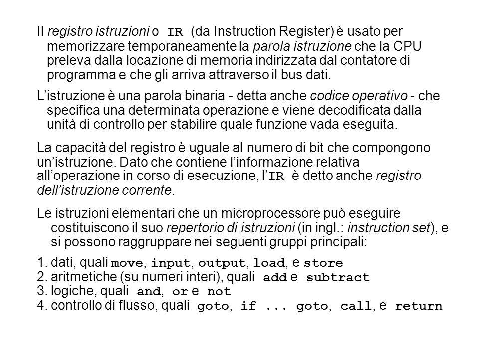 Il registro istruzioni o IR (da Instruction Register) è usato per memorizzare temporaneamente la parola istruzione che la CPU preleva dalla locazione di memoria indirizzata dal contatore di programma e che gli arriva attraverso il bus dati.