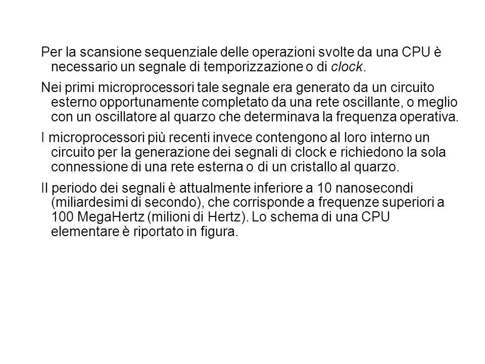 Per la scansione sequenziale delle operazioni svolte da una CPU è necessario un segnale di temporizzazione o di clock.