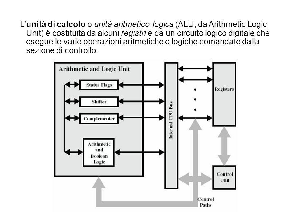 L'unità di calcolo o unità aritmetico-logica (ALU, da Arithmetic Logic Unit) è costituita da alcuni registri e da un circuito logico digitale che esegue le varie operazioni aritmetiche e logiche comandate dalla sezione di controllo.