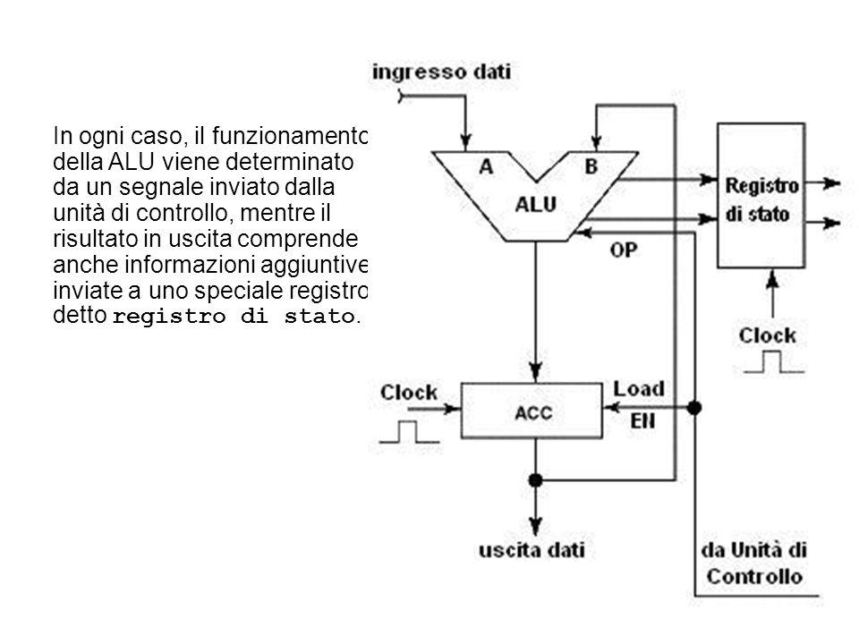 In ogni caso, il funzionamento della ALU viene determinato da un segnale inviato dalla unità di controllo, mentre il risultato in uscita comprende anche informazioni aggiuntive inviate a uno speciale registro detto registro di stato.