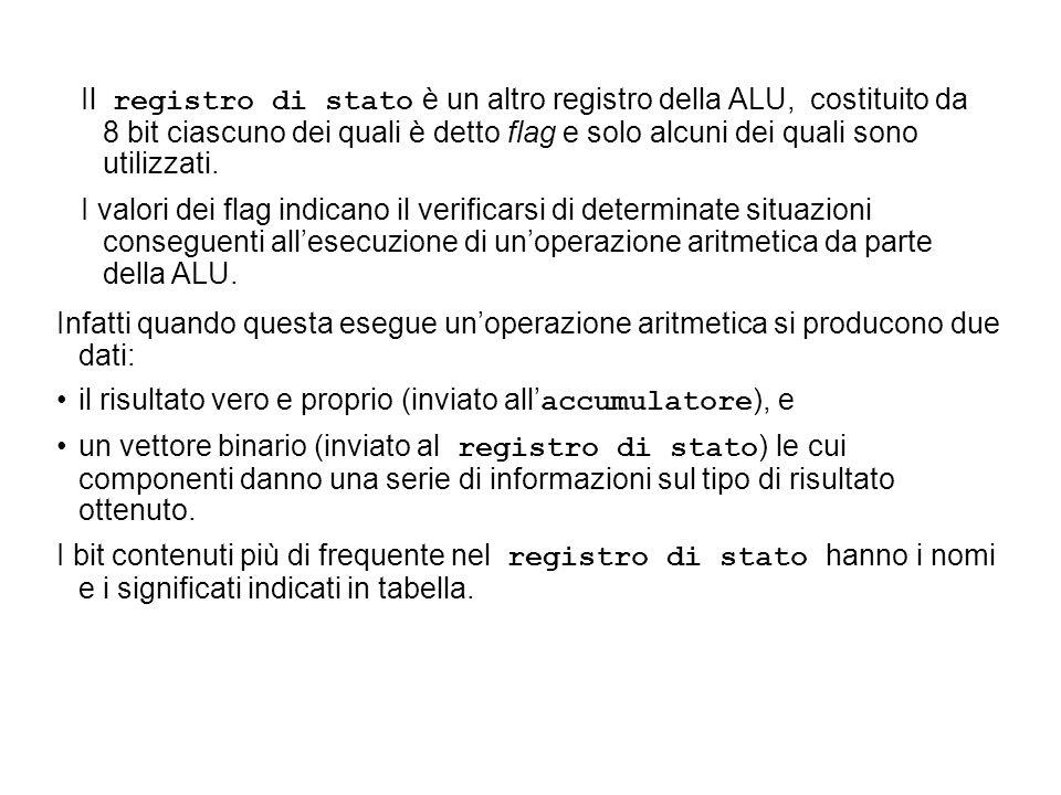 Il registro di stato è un altro registro della ALU, costituito da 8 bit ciascuno dei quali è detto flag e solo alcuni dei quali sono utilizzati.