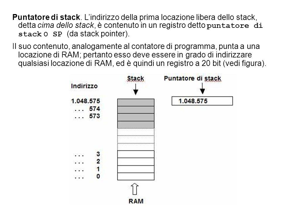 Puntatore di stack. L'indirizzo della prima locazione libera dello stack, detta cima dello stack, è contenuto in un registro detto puntatore di stack o SP (da stack pointer).