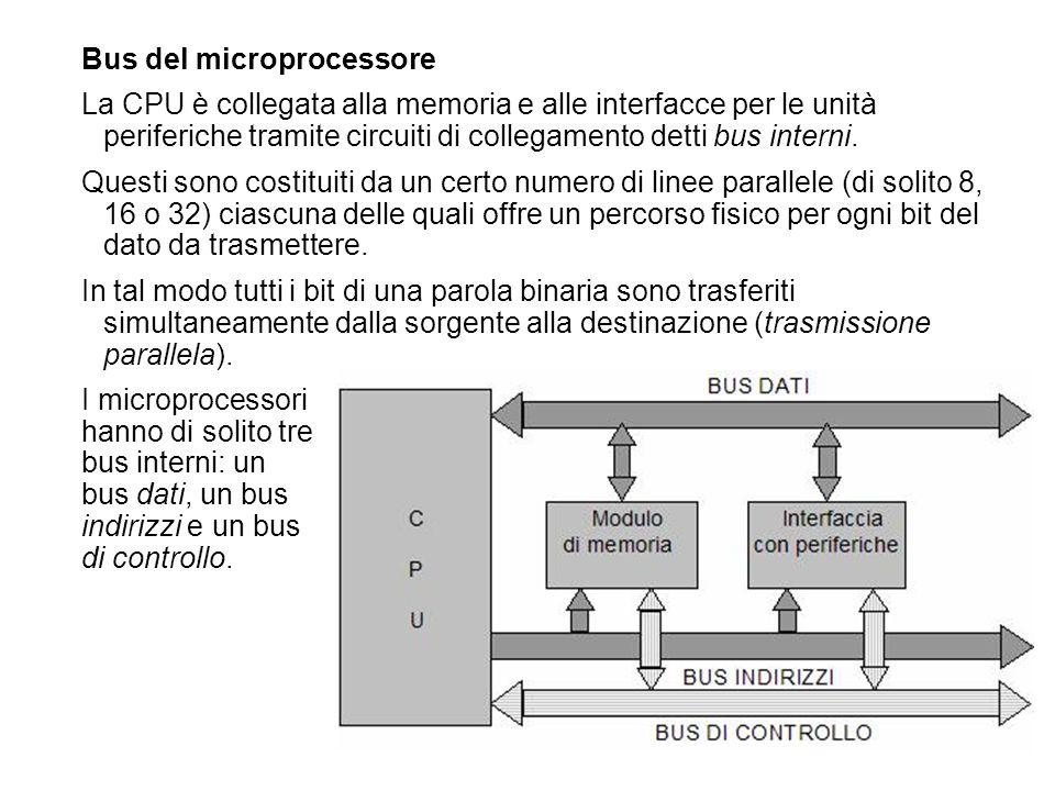 Bus del microprocessore