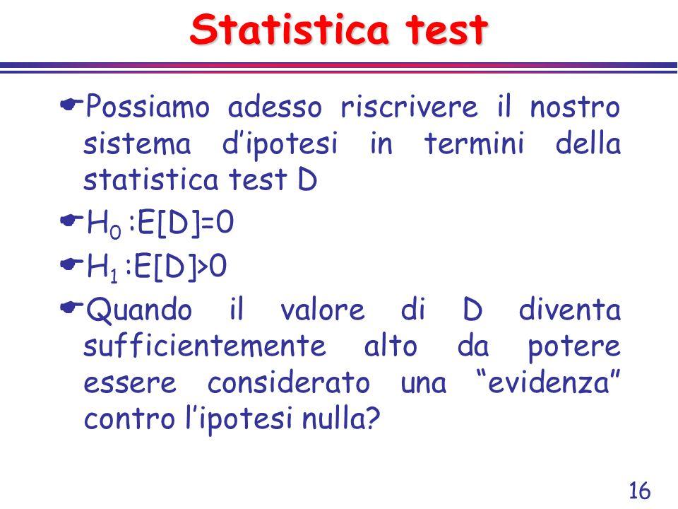 Statistica test Possiamo adesso riscrivere il nostro sistema d'ipotesi in termini della statistica test D.