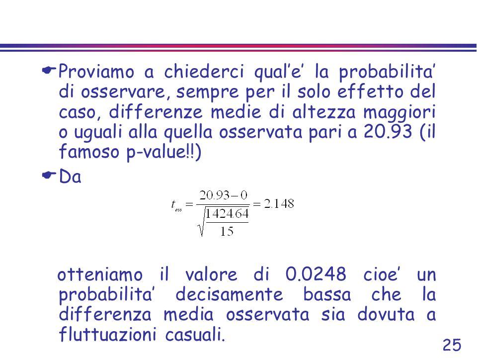 Proviamo a chiederci qual'e' la probabilita' di osservare, sempre per il solo effetto del caso, differenze medie di altezza maggiori o uguali alla quella osservata pari a 20.93 (il famoso p-value!!)