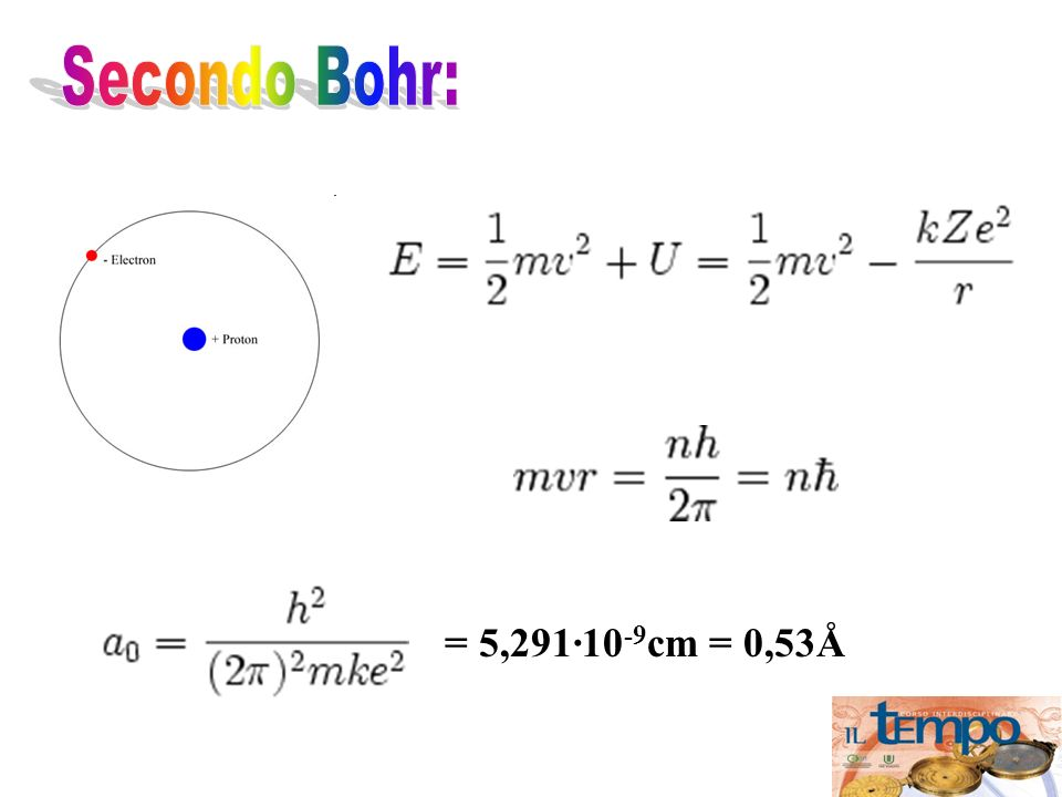 Secondo Bohr: = 5,291·10-9cm = 0,53Å