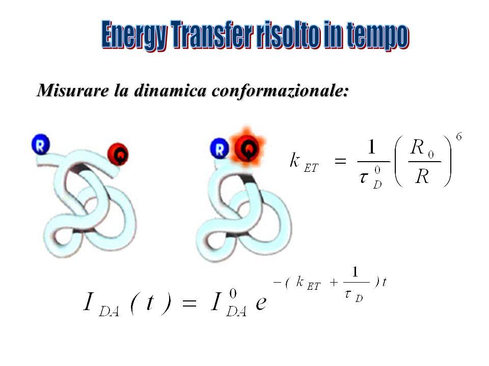 Energy Transfer risolto in tempo