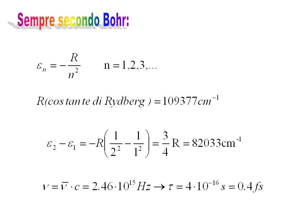 Sempre secondo Bohr: